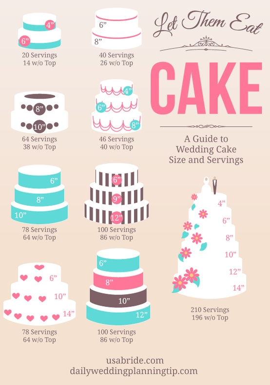 cakecuttingtips-wedding-tips-16
